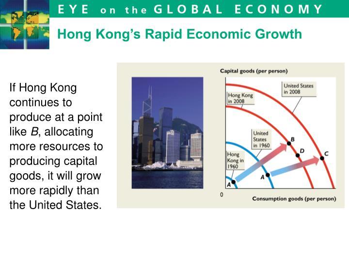 Hong Kong's Rapid Economic Growth