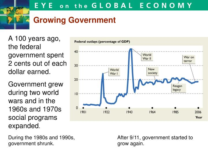 Growing Government