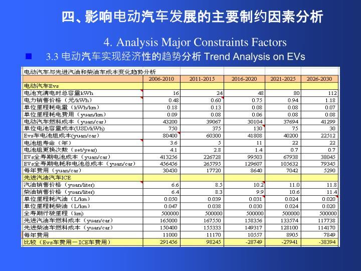 四、影响电动汽车发展的主要制约因素分析