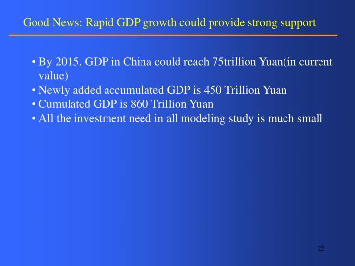 Good News: Rapid GDP growth could provide strong support