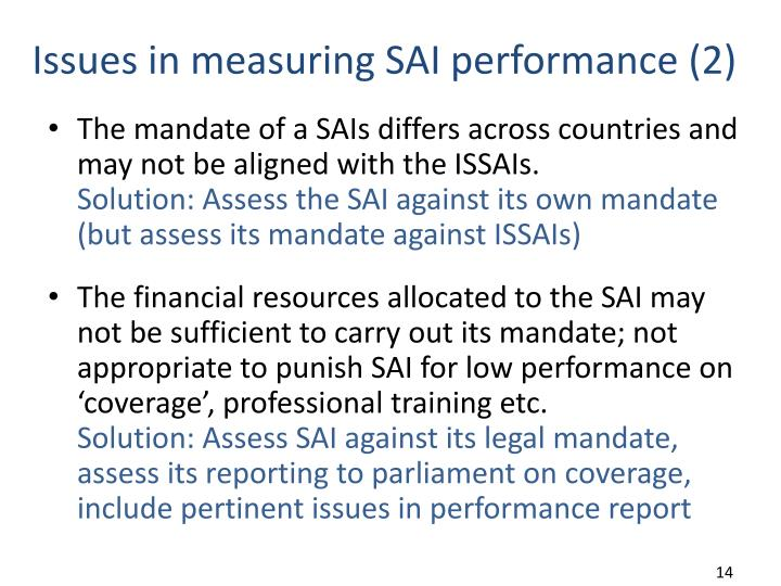 Issues in measuring SAI