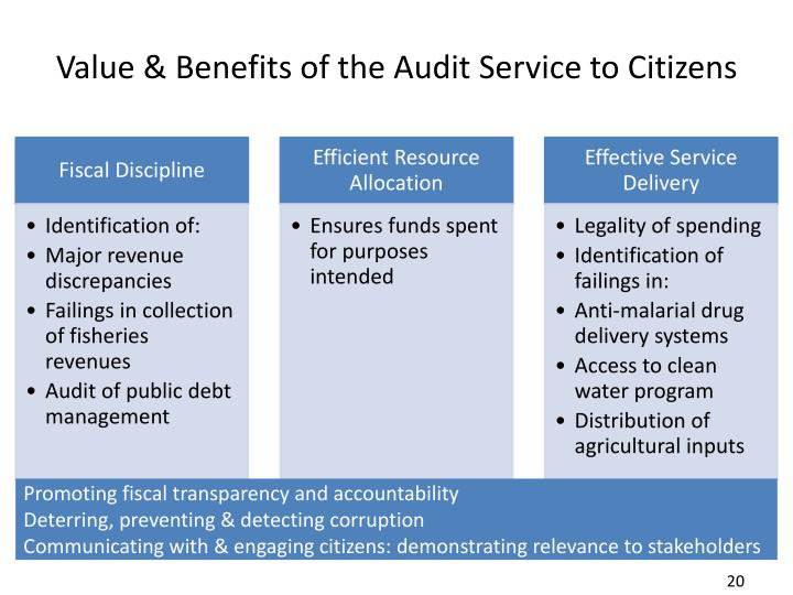 Value & Benefits of the Audit Service to Citizens