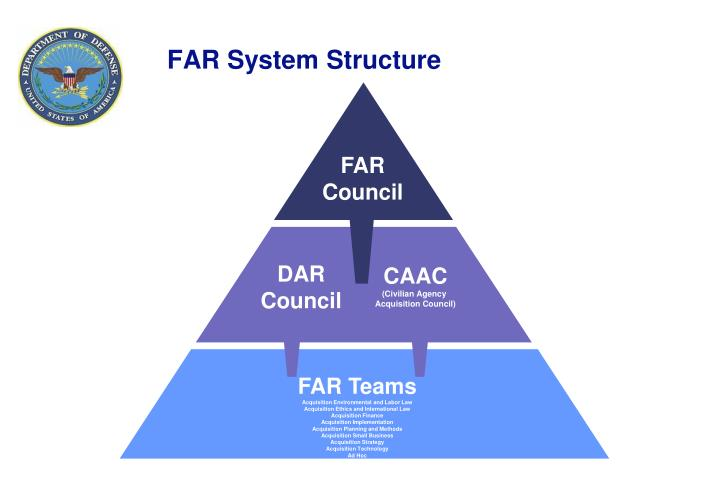 FAR System Structure