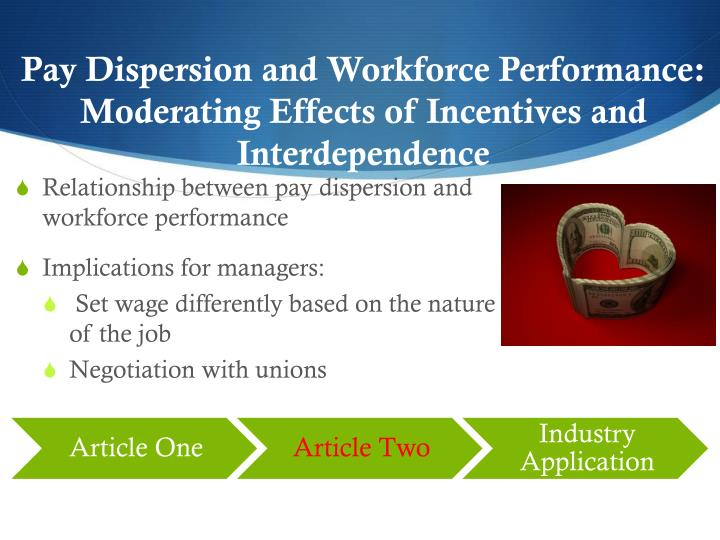 relationship between the effects of workforce