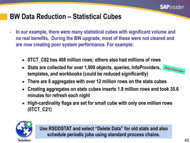 BW Data Reduction – Statistical Cubes