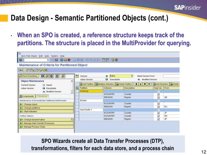 Data Design - Semantic Partitioned Objects (cont.)