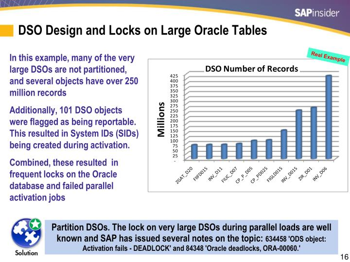 DSO Design and Locks on Large Oracle Tables