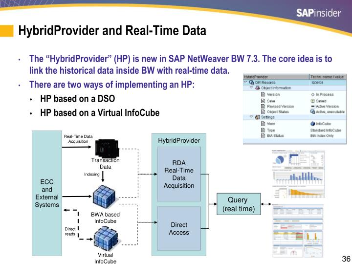 HybridProvider and Real-Time Data