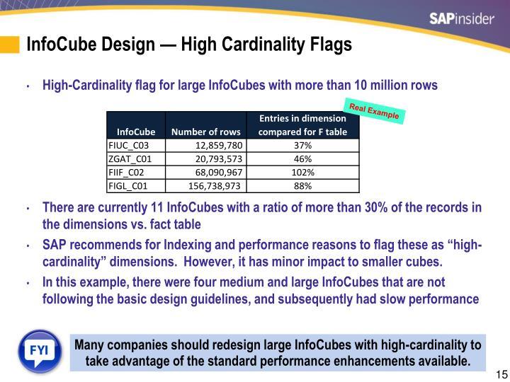 InfoCube Design — High Cardinality Flags