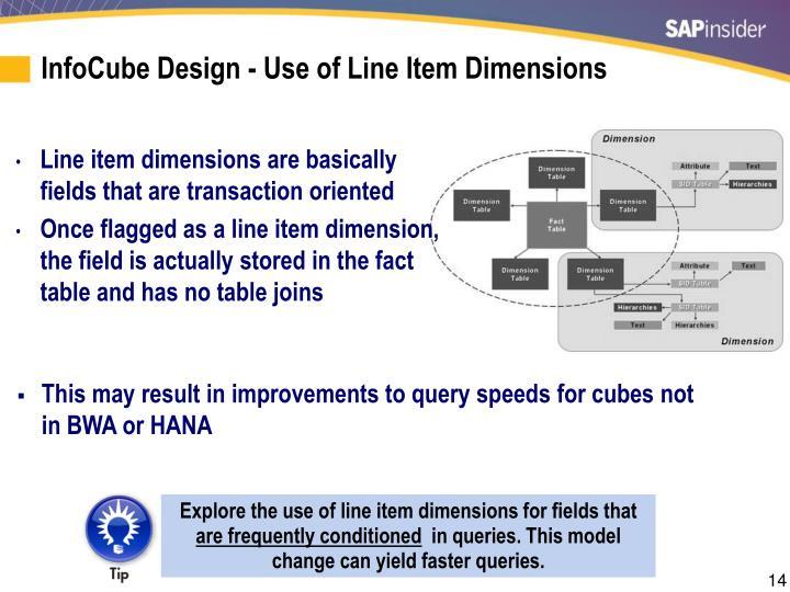 InfoCube Design - Use of Line Item Dimensions