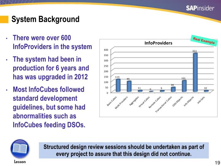 System Background