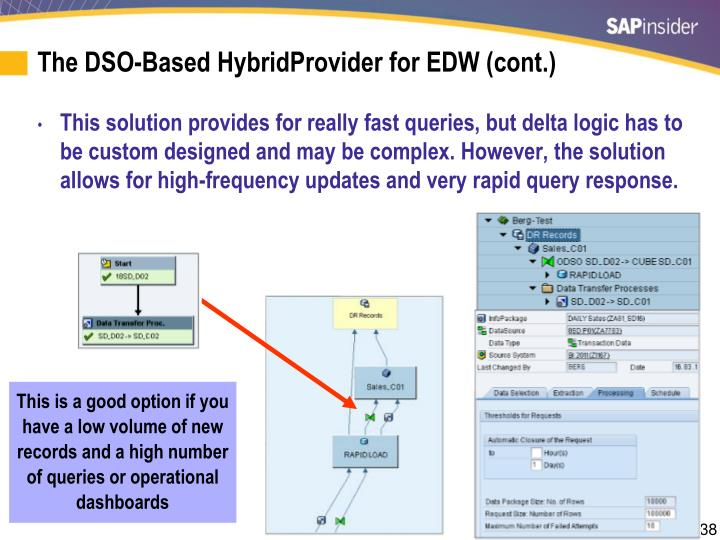 The DSO-Based HybridProvider for EDW (cont.)