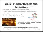 2015 vision targets and initiatives