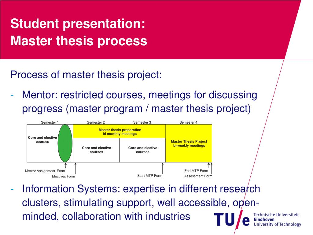 master thesis presentation example