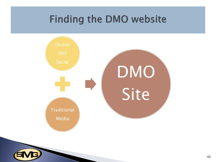 Finding the DMO website