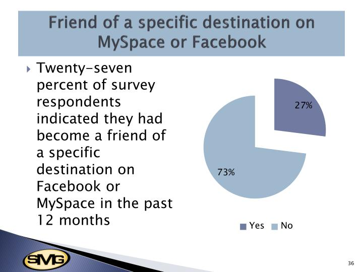 Friend of a specific destination on MySpace or Facebook