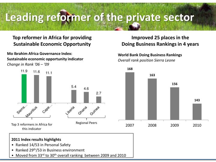 Leading reformer of the private sector
