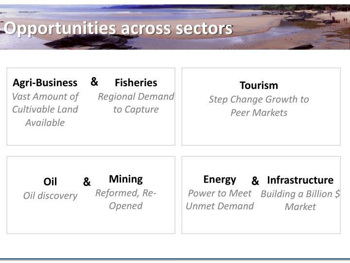 Opportunities across sectors