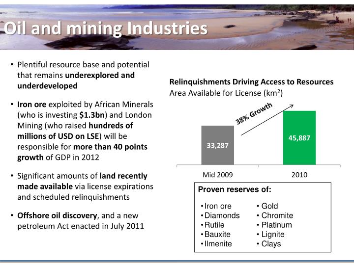 Oil and mining