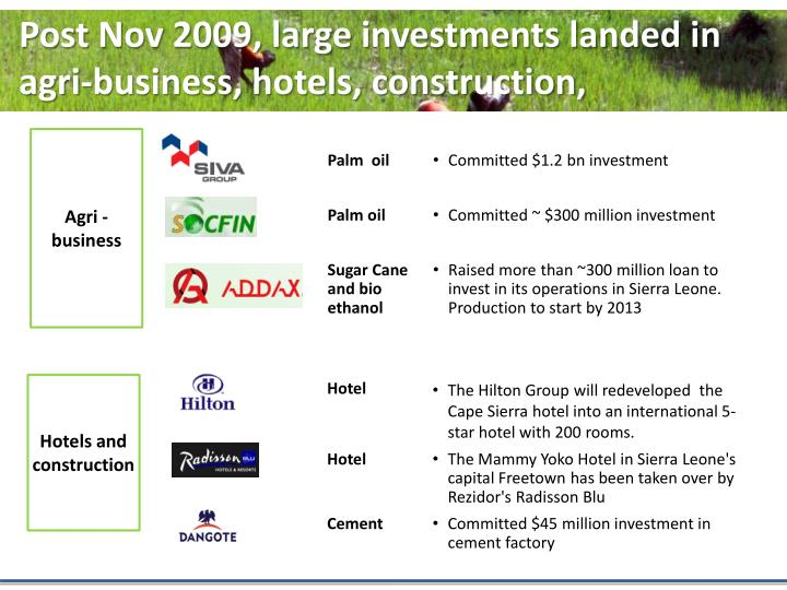Post Nov 2009, large investments landed in agri-business, hotels, construction,
