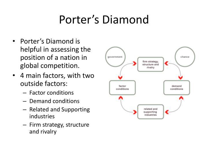Porter s diamond