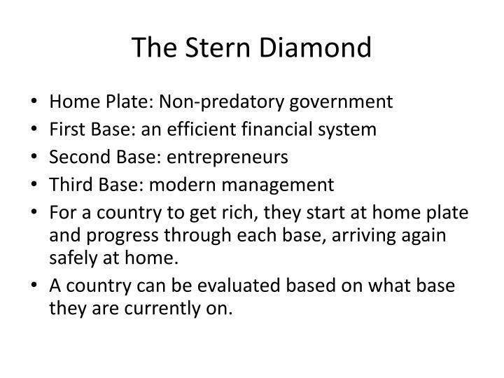 The Stern Diamond