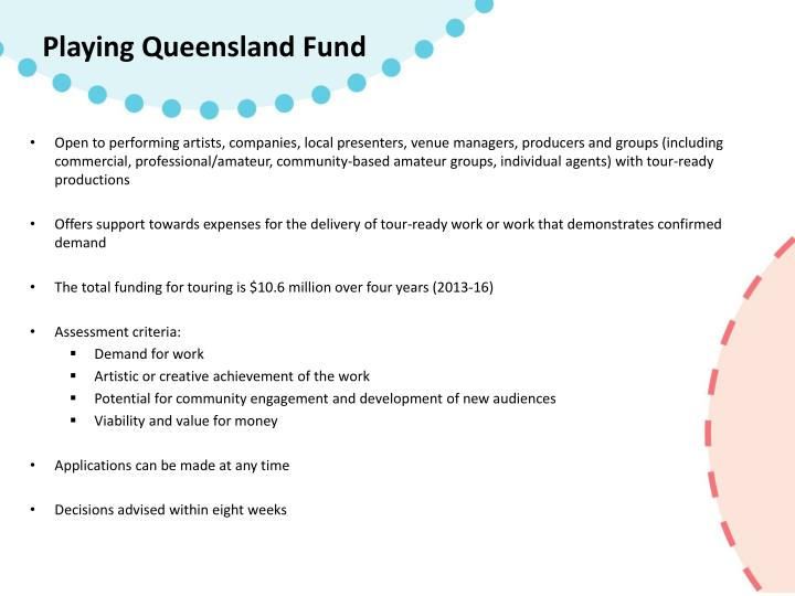 Playing Queensland Fund