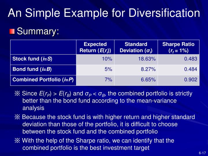 An Simple Example for Diversification