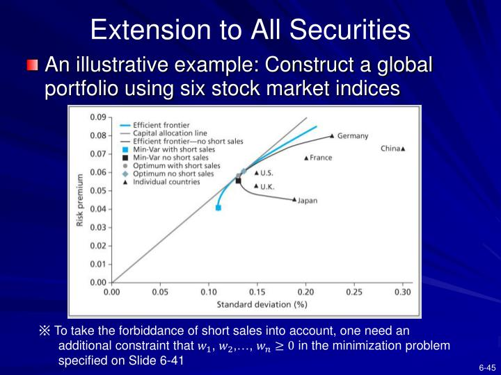 Extension to All Securities