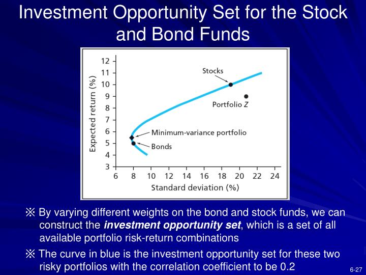 Investment Opportunity Set for the Stock and Bond Funds