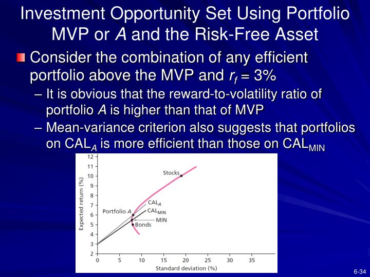 Investment Opportunity Set Using Portfolio MVP or