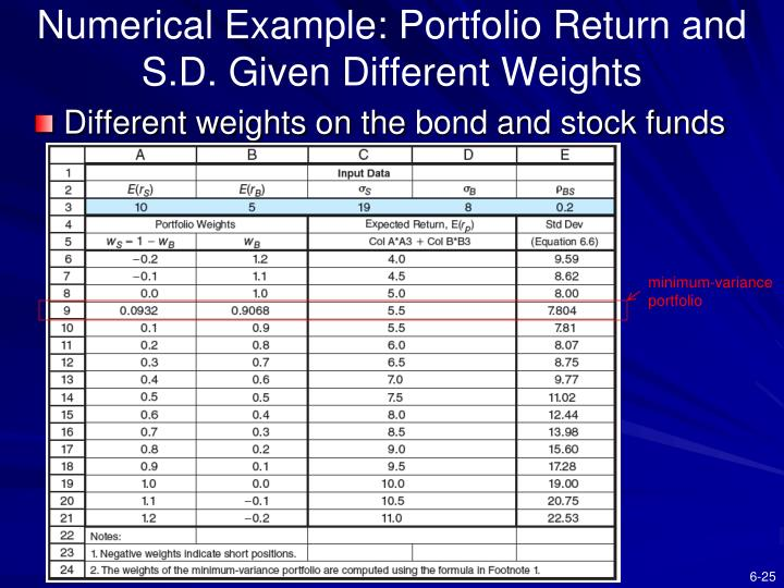 Numerical Example: Portfolio Return and S.D. Given Different Weights
