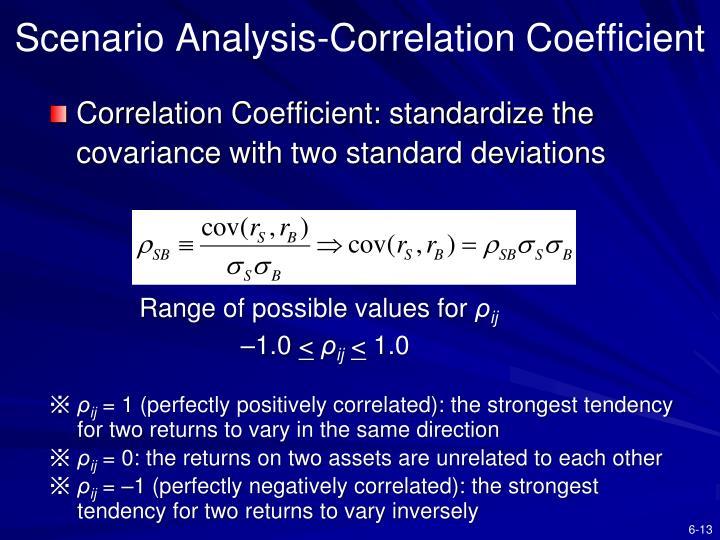 Scenario Analysis-Correlation Coefficient