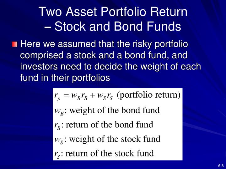 Two Asset Portfolio Return