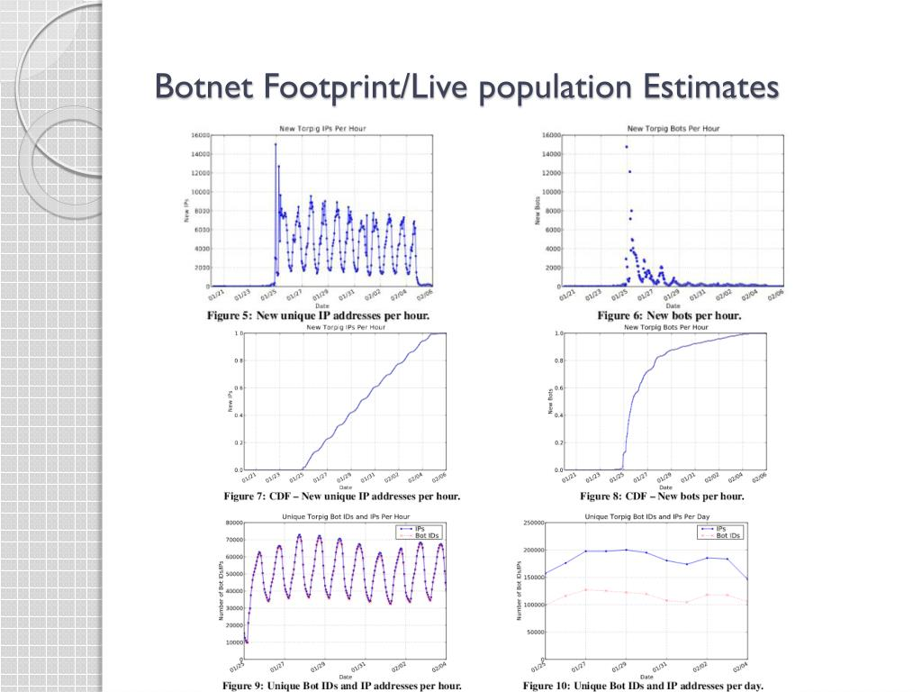 PPT - Your Botnet is My Botnet : Analysis of a Botnet Takeover