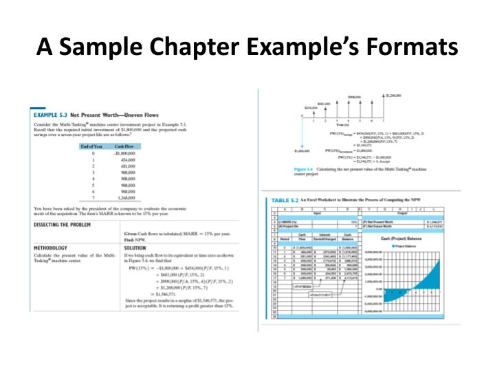 A Sample Chapter Example's