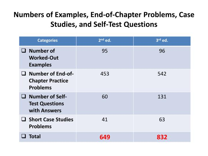 Numbers of Examples, End-of-Chapter Problems, Case Studies, and Self-Test Questions