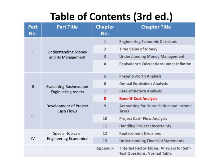 Table of Contents (3rd ed.)
