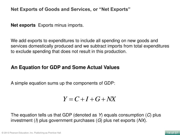 """Net Exports of Goods and Services, or """"Net Exports"""""""
