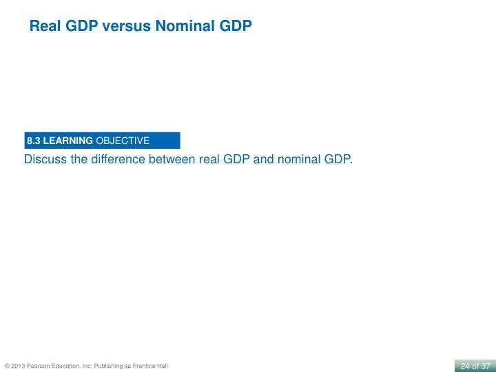 Real GDP versus Nominal GDP