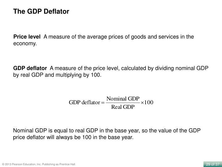 The GDP Deflator