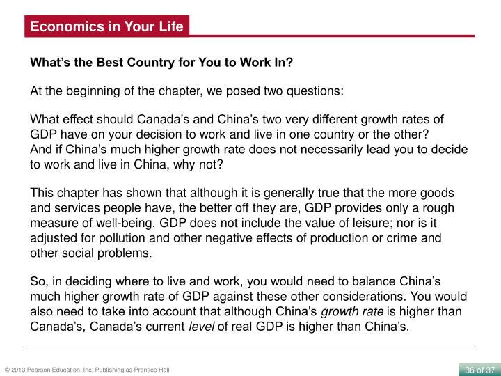 Economics in Your Life