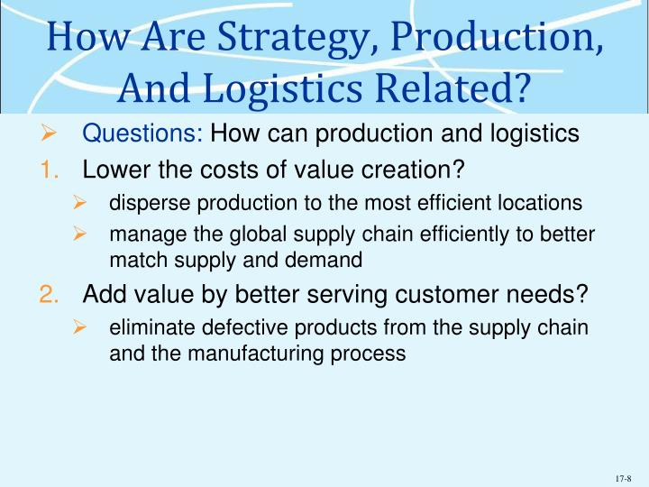 How Are Strategy, Production, And Logistics Related?