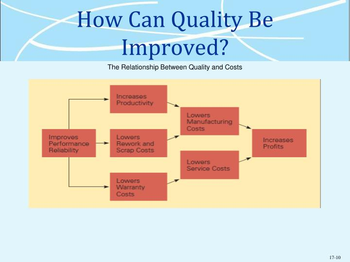 How Can Quality Be Improved?