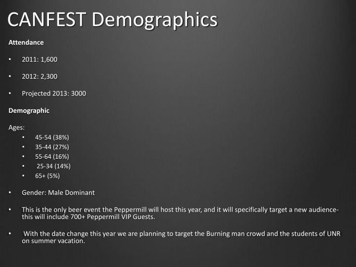 Canfest demographics