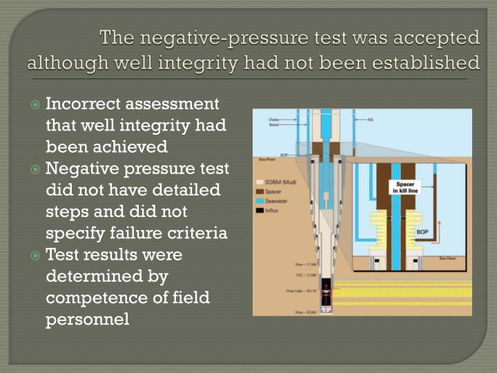 The negative-pressure test was accepted although well integrity had not been established