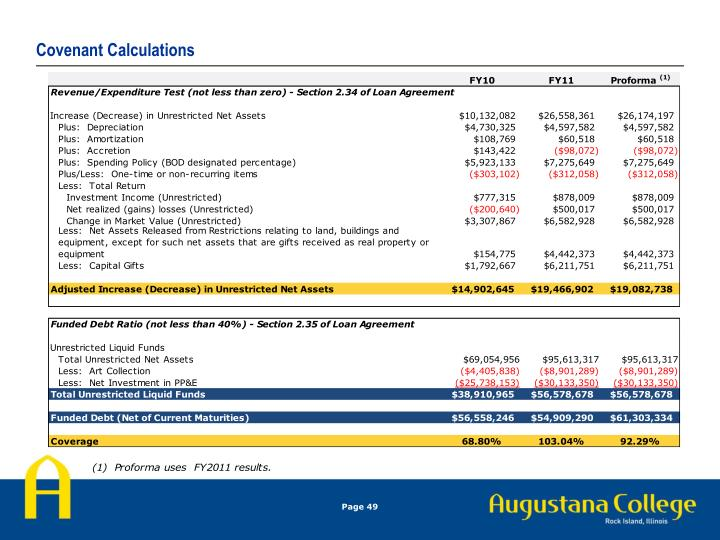 Covenant Calculations