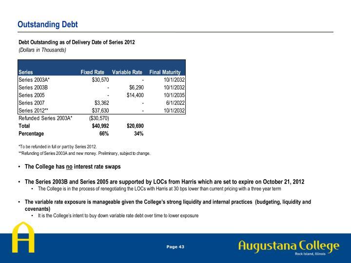 Outstanding Debt