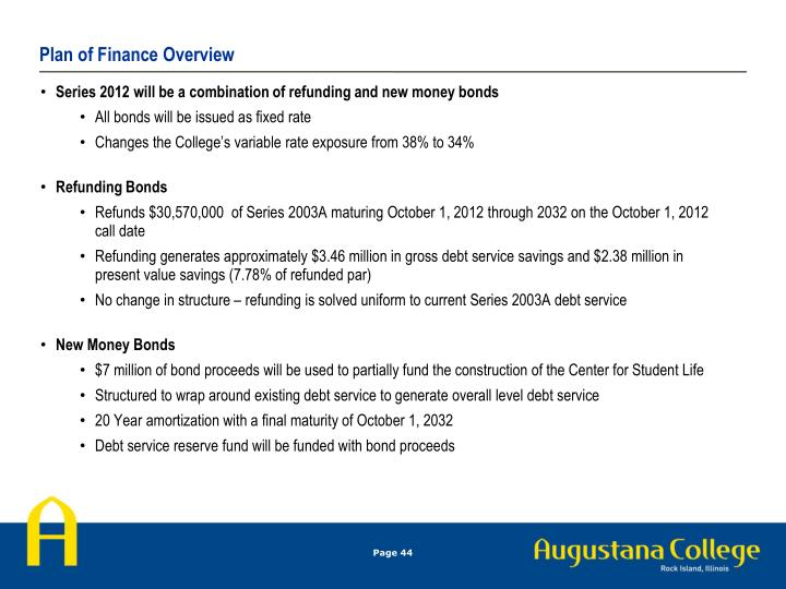 Plan of Finance