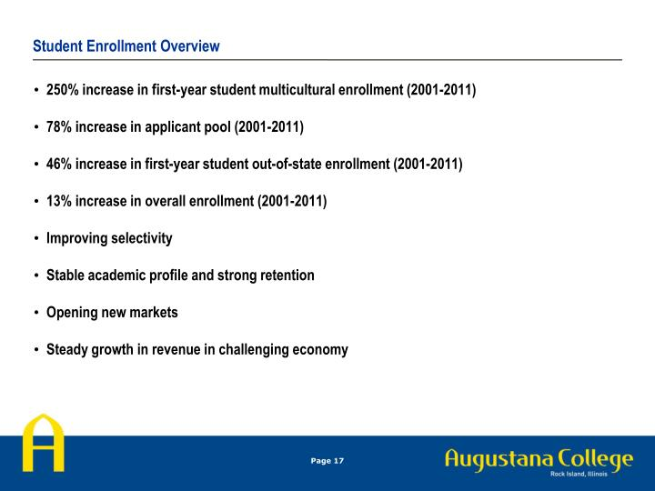 Student Enrollment Overview